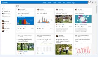 Delve Screenshot (Bild: Microsoft)