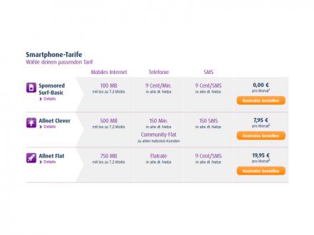 Die Smartphone-Tarife von Netzclub im Überblick. (Grafik: Netzclub)