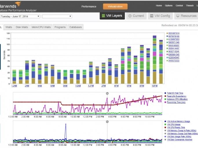 solarwinds_Database-performance-analyzer