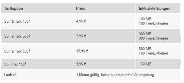Kosten der K-Classic Mobil Monatstickets im Überblick (Screenshot: ITespresso).