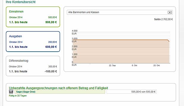 Nach dem Einloggen zeigt die Startseite aktuelle Daten wie die Kontenübersicht, aber auch unbezahlte Rechnungen von Kunden an.