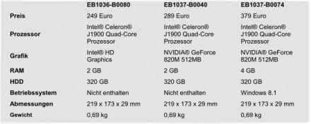 Asus EB 1036 und 1037 (Screenshot: ITespresso.de)