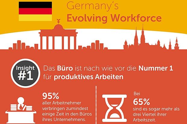 Studie Evolving Workforce: Produktive Arbeit im Büro