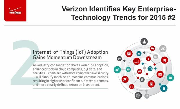 Auch der Netzwerk-Spezialist Verizon stellt Technologietrends für 2015 vor, darunter Internet of Things. (Grafik: Verizon)