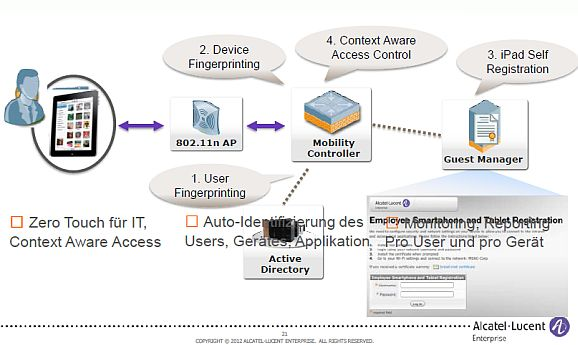 Alcatel-Mobilschutz-Illustration (Grafik: Alcatel Lucent Enterprise)