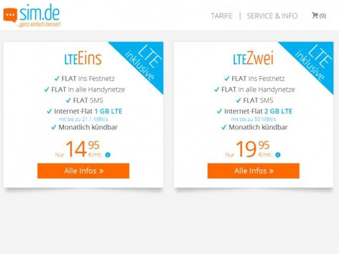 Website von SIM.de (Screenshot: ITespresso)