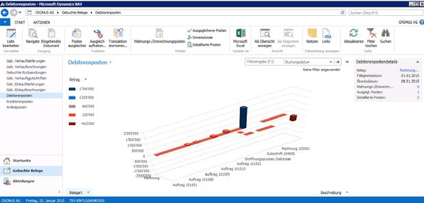 Mit dem Tool Dimensionen werden Daten grafisch aufbereitet und Diagramme generiert. Mit der Auswahl der zu betrachtenden Dimensionen kann festgelegt werden, welche Daten dabei miteinbezogen werden.