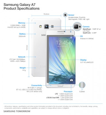 Samsung-Galaxy-A7-Series-Products-Specifications (Bild: Samsung)