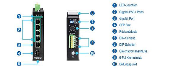 Trendnet TI-PG541- Anschlüsse (Bild: Trendnet)