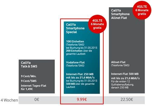 Vodafone CallYa Smartphone-Special (Grafik: Vodafone)