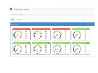 Boom 4.0 Web-Dashboard (Bild: Blue Elephant Systems)