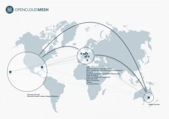 14 Forschungseinrichtungen aus Europa, den USA und Australien bauen im Rahmen des Projekts OpenCloudMesh gemeinsam das bislang größte Private-Cloud-Netzwerk auf (Grafik: ownCloud).