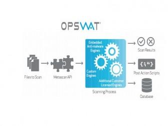 Opswat Metascan (Bild: Opswat)