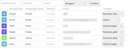 Admins dürfen in owncloud 8 auch die E-Mail-Adressen von Usern ändern und ihnen einen Willkommens-Mail senden (Screenshot: Christian Lanzerath).