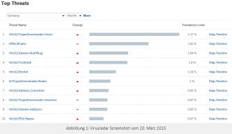 Waski_Verbreitung (Grafik: Eset)