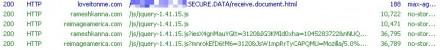 Über den anfänglichen Link wird das stärker verschleierte JavaScript heruntergeladen (Bild: Proofpoint).