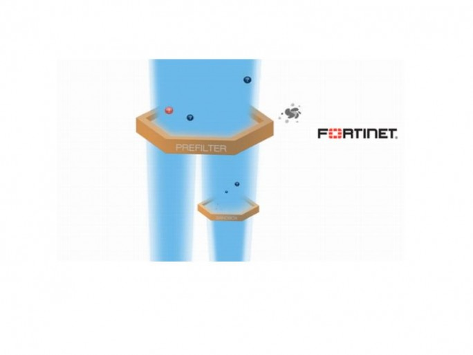 Fortisandbox (Bild: Fortinet)