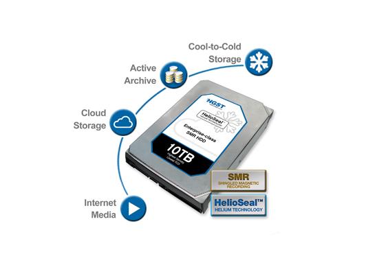 HGST nutzt für seine erste 10-Terabyte-Festplatte die Technologien HelioSeal und Shingled Magnetic Recording (Bild: HGST).