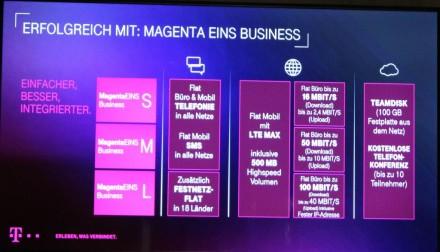 Überblick über die MagentaEins-Tarife für Geschäftskunden (Bild: ITespresso).