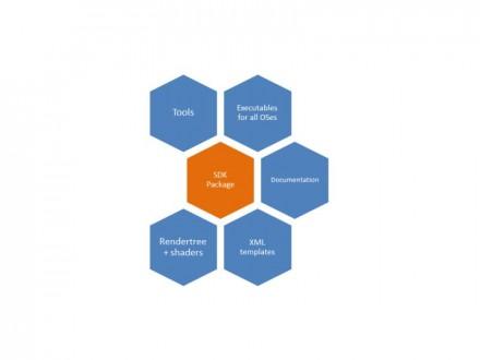 So funktionieert Native Web (Bild: Roulio Software)