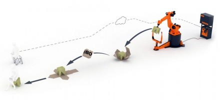 So funktionier ROBOCHOP (Grafik: Weisshaar/ Kram)