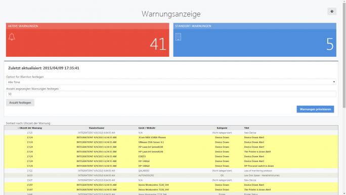 Bei Problemen warnt Managed Workplace rechtzeitig, um Ausfallzeiten möglichst kurz zu halten (Screenshot: AVG).