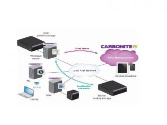 Carbonite from NAS to Cloud (Bild: Carbonite)