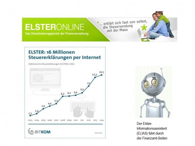 Elster Bitkom (Bildkollektion: ITespresso.de)