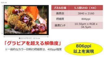 sharp-4k-phone-screen (Bild: Sharp)