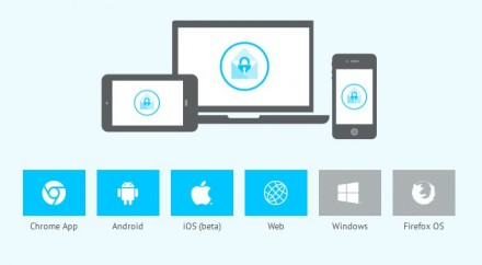 Anwendungen ür Android, Chrome das Web und iOS (in Beta) hat Whiteout Networks schon, die für Windows und Firefox OS sind in Vorbereitung (Screenshot: ITespresso).