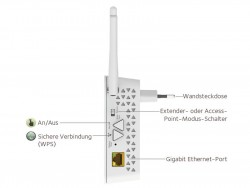 Netgear ACc750 Range-Extender von der Seite (Bild: Netgear).