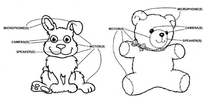 Skizze aus Googls Patentantrag für ein vernetztes Plüschtier (Grafik: Google)