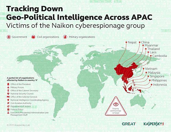 Die regelmäßigen Angriffe der Gruppe Naikon betreffen viele Länder in Südostasien (Bild: Kaspersky Lab).