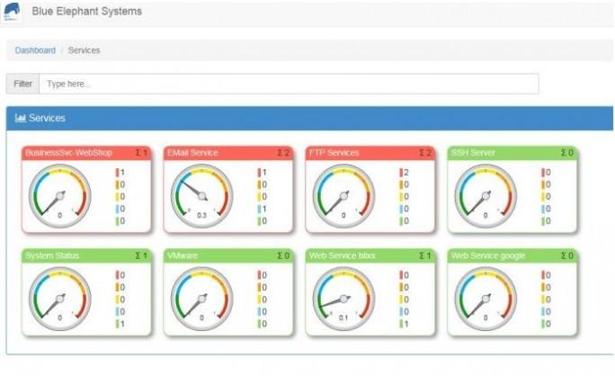 Dasboard der Version 4.0 der Blue-Elephant-Software Boom (Screenshot: Blue Elephant Software)