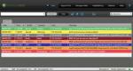 Ipswitch stellt kostenloses Netzwerk-Toolkit vor
