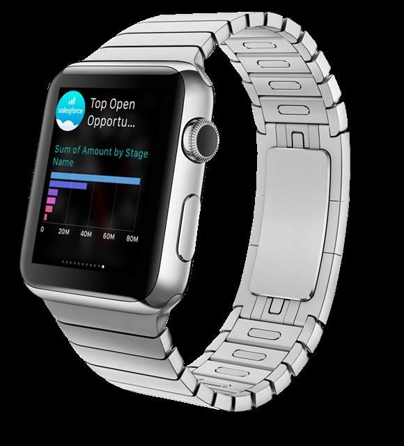 Business am Handgelenk: Lösungen wie Cloud Analytics laufen als App sogar auf der Apple Watch (Foto: Salesforce).
