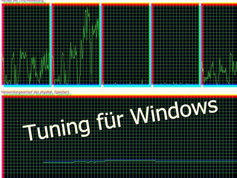 Die besten Tuning-Tools für den PC