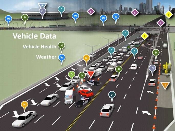 Inrix baut GPS-System für Dänemark (Grafik: Inrix)