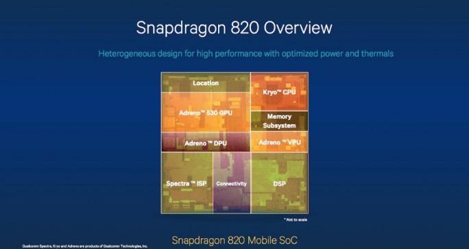 qualcomm-snapdragon-820 (Bild: Qualcomm)