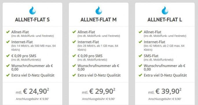 Sparhandy Allnet-Flats Übersciht (Screenshot: ITespresso)