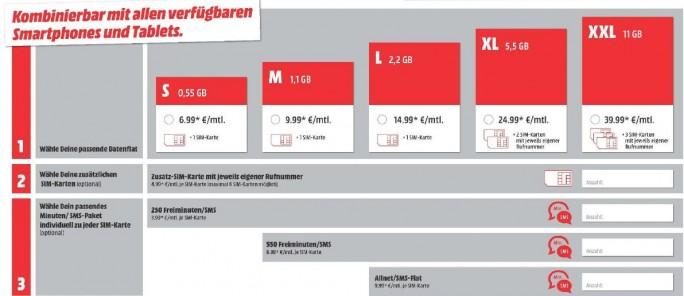 Die Varianten des Super-Select-Tarifs im Überblick (Bild: Telefónica)