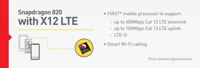 Category-12-LTE-Modem im Snapdragon 820 (Bild: Qualcomm).