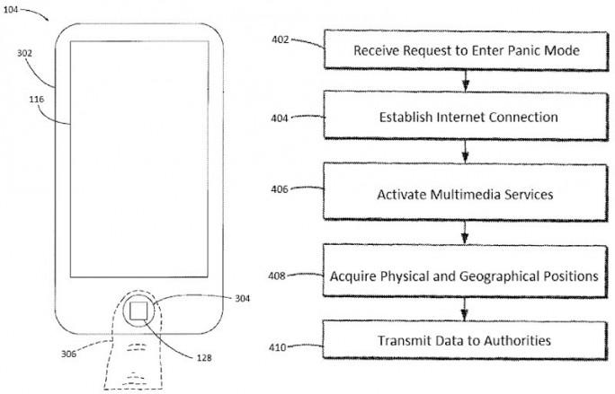 Beschreibung möglicher Abläufe nach Druck auf den Panik-Button (Bild: Apple/USPTO).
