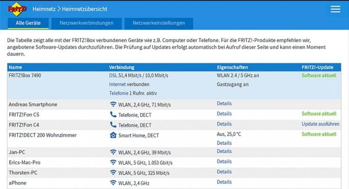 Die verbesserte und komplettere Heimnetzübersicht unter Fritz OS 6.50 (Screenshot: AVM)