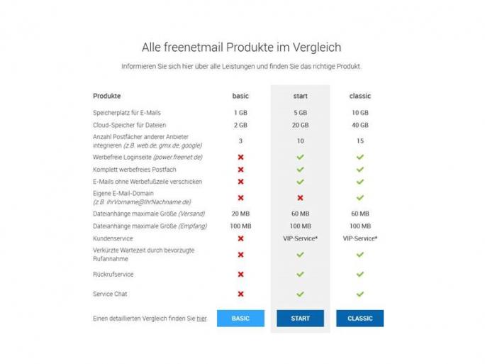 freenetmail-übersicht (Bild: Freenet AG)