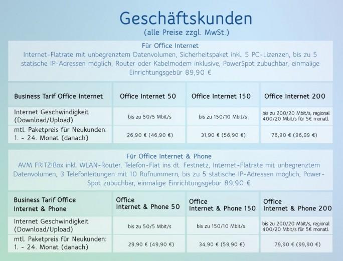 """Firmenkunden können bei Unitymedia in den Tarifen """"Office Internet 200"""" und """"Office Internet & Phone 200"""" ab 1. Februar die Geschwindigkeitserweiterung auf 400 MBit/s  """"in vielen Regionen im Verbreitungsgebiet"""" optional hinzuwählen (Grafik: Unitymedia)."""