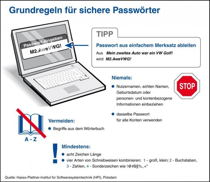 Das Hasso-Plattner-Institut (HPI) hat fünf Grundregeln für ein starkes, sicheres Passwort zusammengestellt. Die Potsdamer Informatikwissenschaftler raten aber auch, die so gewählten Passwörter häufig zu ändern (Grafik: HPI