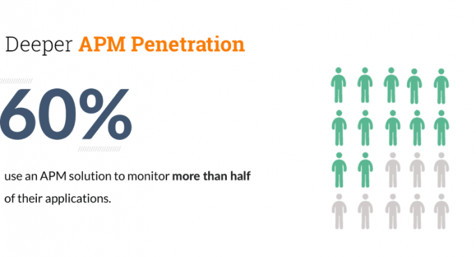 manageEngine_apm-survey4