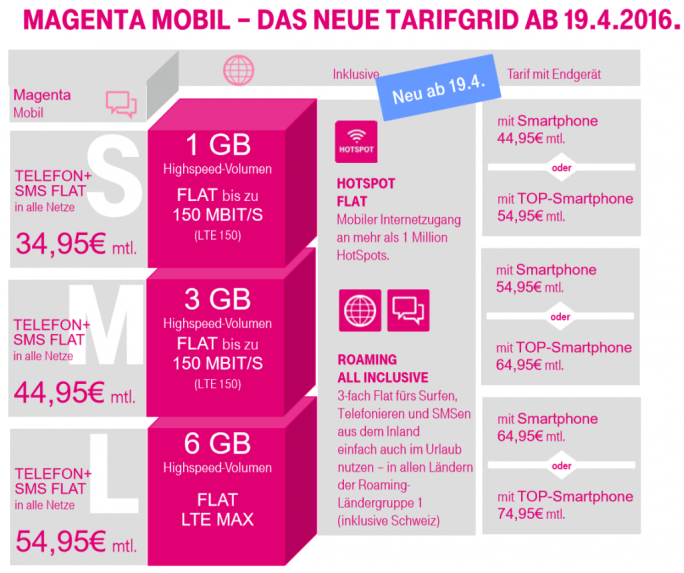 telekom_magentamobil-tarifuebersicht (Grafik: Telekom)