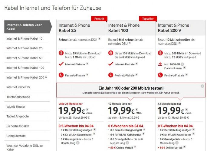 Im Rahmen einer bis 4. April befristeten Aktion bietet Vodafone Neukunden in seinem Kabelnetz diverse Vergünstigungen an (Screenshot: ITespresso).